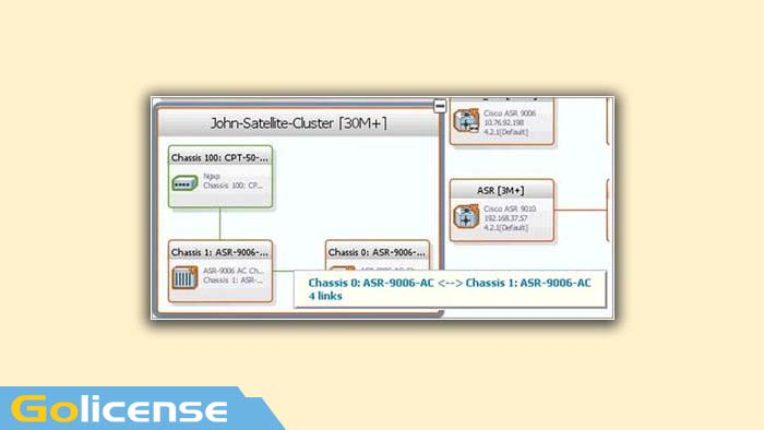 Cisco Prime Network Vision Map with Network Virtualization and L