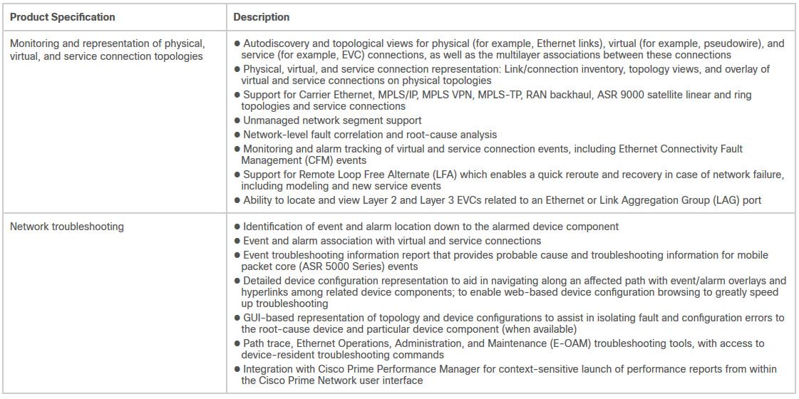 Network and Service Monitoring