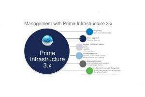 prime infrastructure