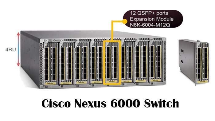 Cisco Nexus 6000 Series Switches
