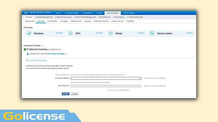 Cisco ISE Smart License