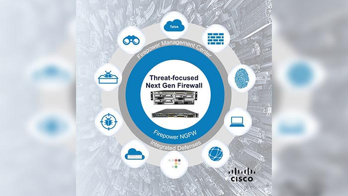 Cisco Firepower NGFW Virtual (NGFWv) Appliance