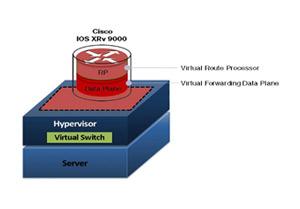 Cisco XRv9000