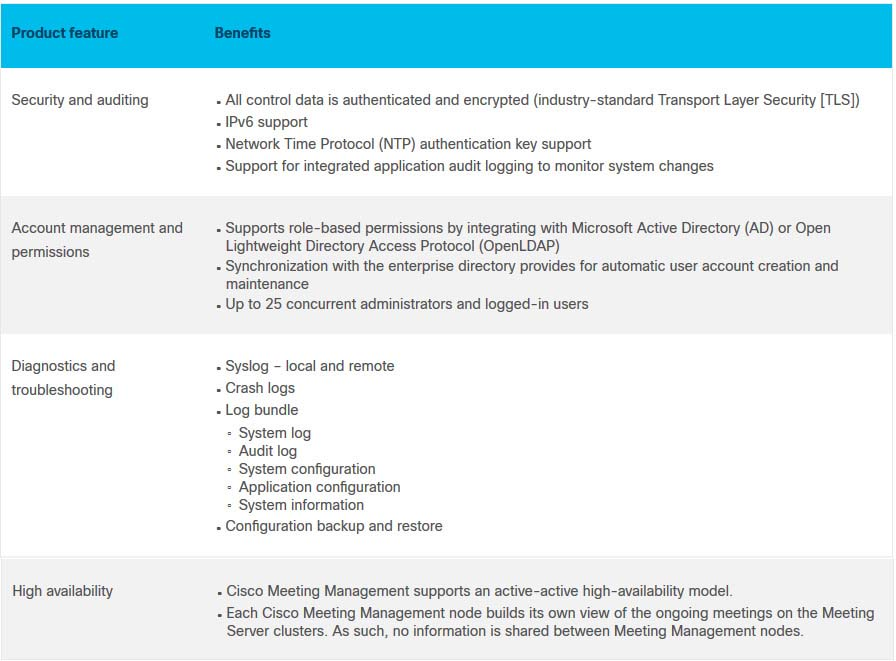 Features and Benefits of Cisco Meeting Management