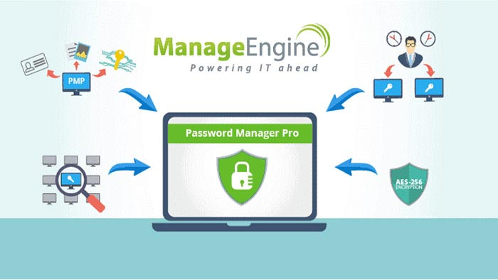 Password Manager Pro