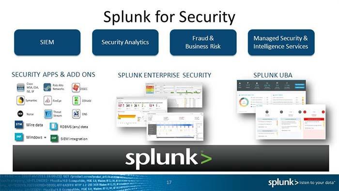 Splunk App for Enterprise Security