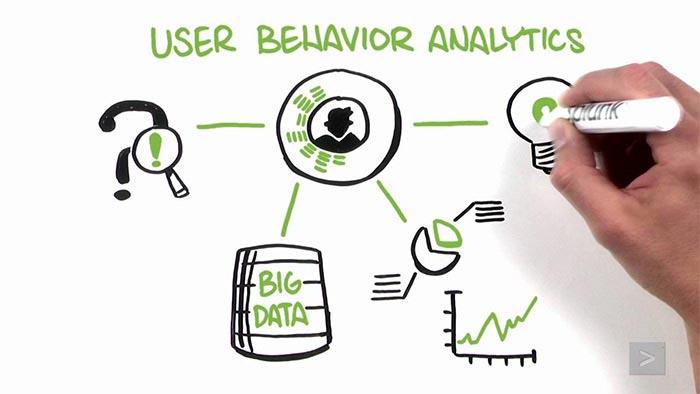 Splunk User Behavior Analytics (UBA) Software License