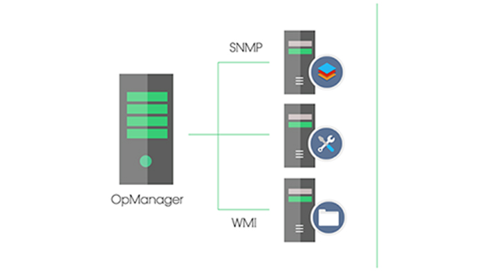 OpManager License