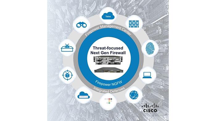 Cisco FTDv License