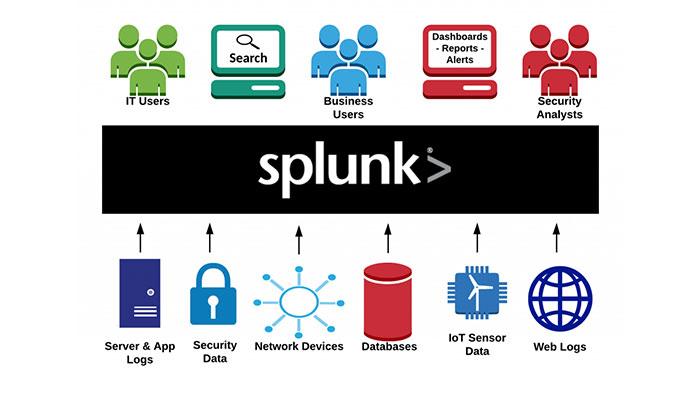 Splunk Volume License