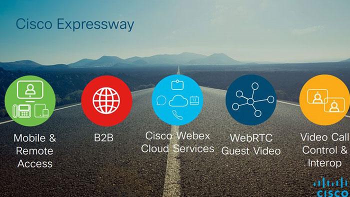 Cisco ExpressWay License