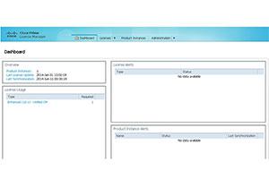 Cisco Prime License Manager License