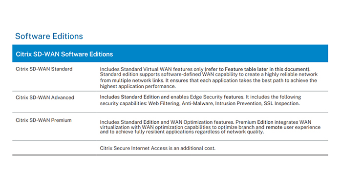 Citrix SD-WAN License