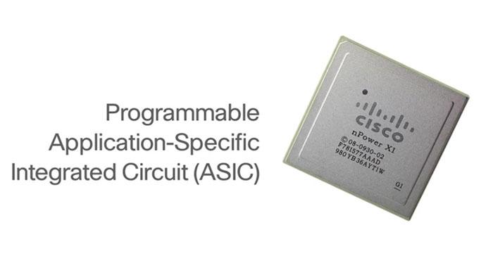 Cisco NCS 6000 License