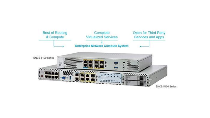 Cisco ENCS License
